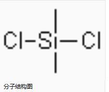 二甲基二氯硅烷